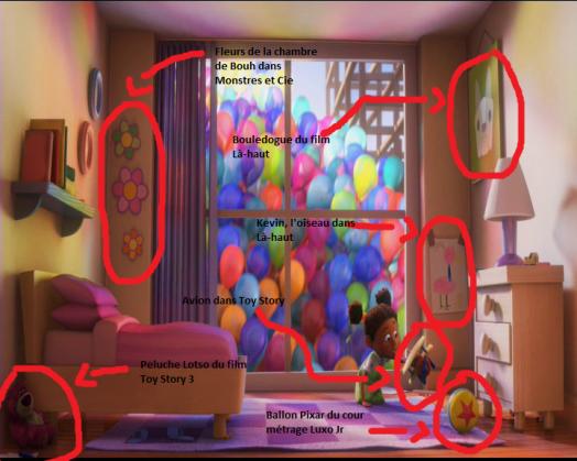 tout Disney confondu, on trouve pas mal de references à d'autres oeuvres du studio