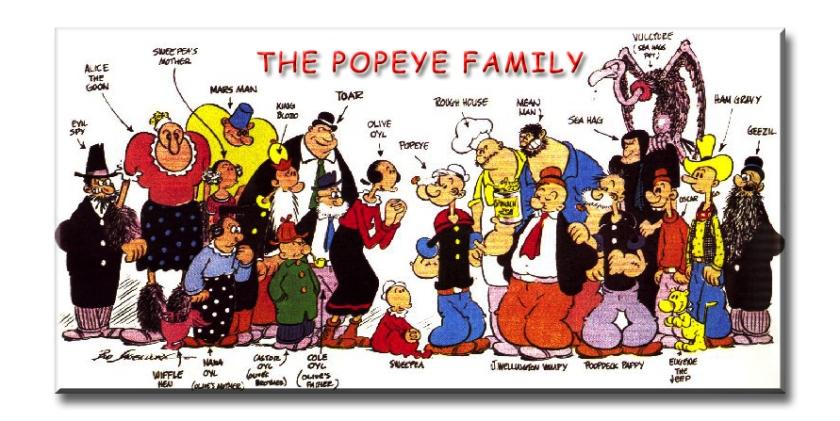 la famille de popeye